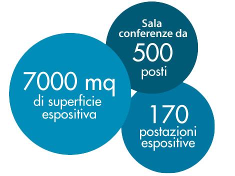 Albergatore Day Roma 2020 numeri